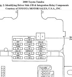2010 tundra fuse box diagram 28 wiring diagram images 2010 toyota tundra fuse box location 2010 toyota tundra trailer wiring diagram [ 1359 x 882 Pixel ]
