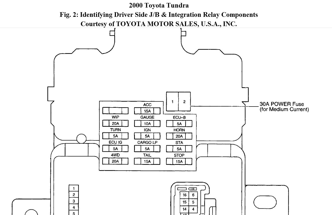 hight resolution of 2007 chrysler pt cruiser fuse box diagram