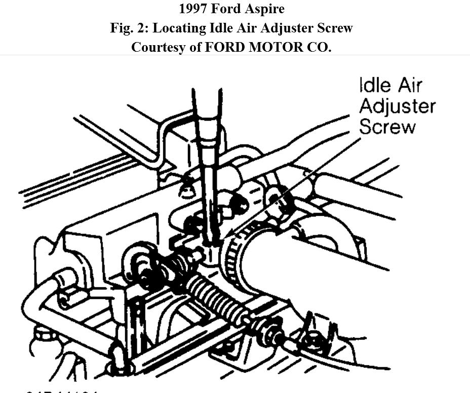 Hello, I've Recently Bought a Ford Destiva Manual From a