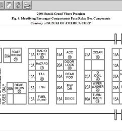 2006 grand vitara fuse box wiring diagram name2006 grand vitara fuse box wiring diagram show 2006 [ 1350 x 638 Pixel ]