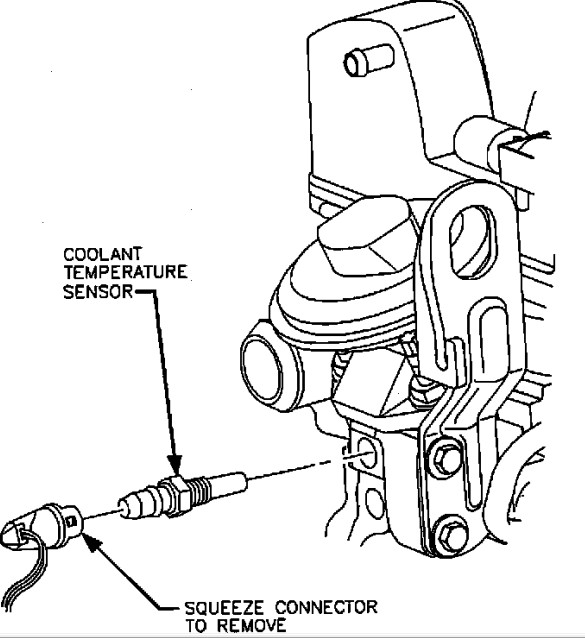 94' SATURN SL: Where Is the Coolant Temp Sensor Located on