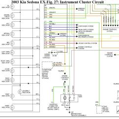 2008 Kia Rio Stereo Wiring Diagram How To Set A Formal Table Setting Fuel Gauge System Work Or