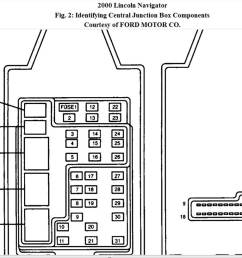 where is the front blower relay located thumb lincoln navigator fuse box  [ 1178 x 816 Pixel ]