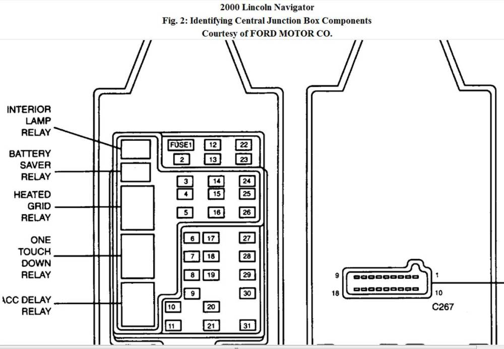 medium resolution of where is the front blower relay located thumb lincoln navigator fuse box