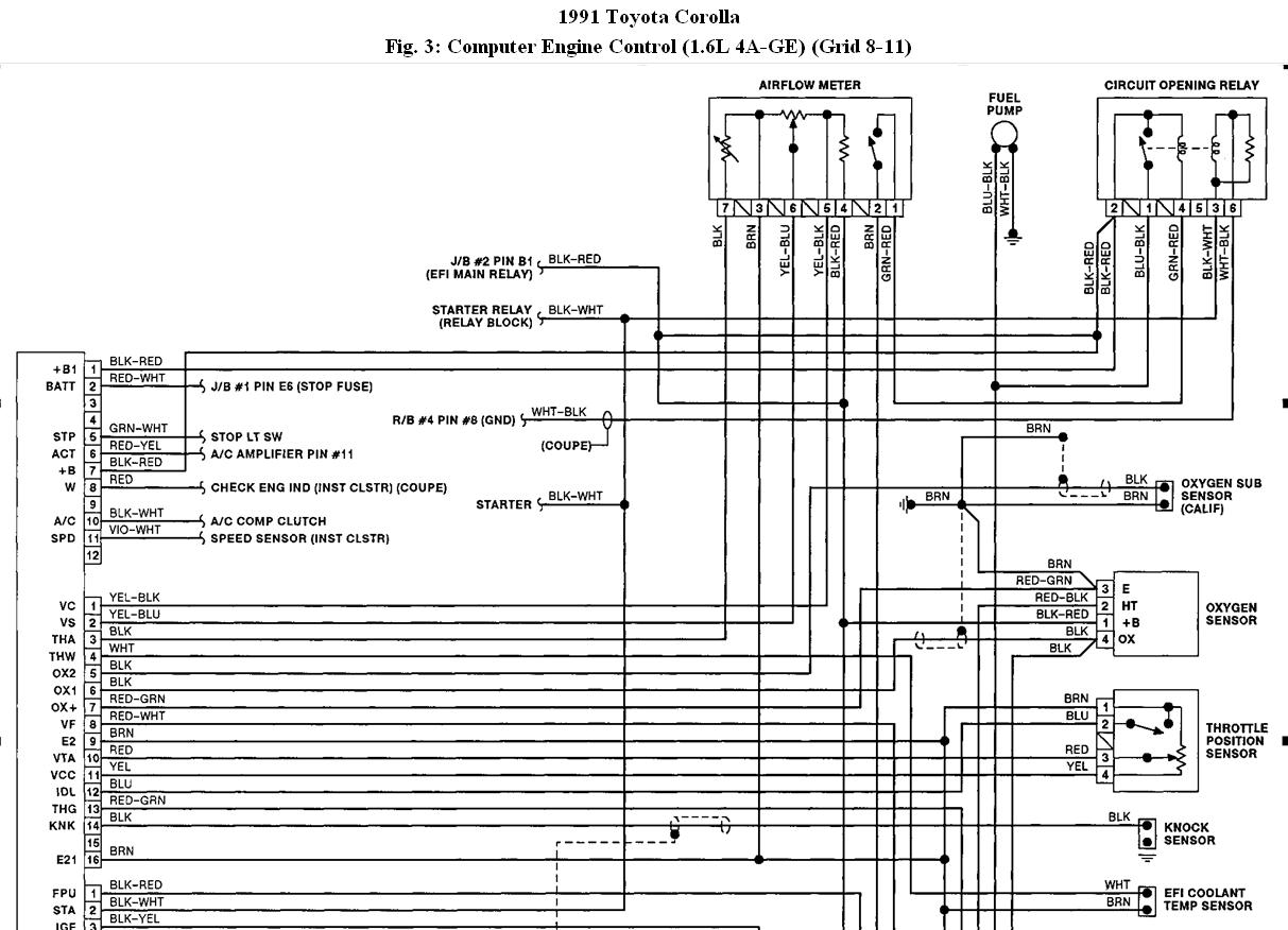 hight resolution of ecu wiring diagram wiring diagram mega wiring diagram ecu 2kd ftv toyota ecu wiring diagram