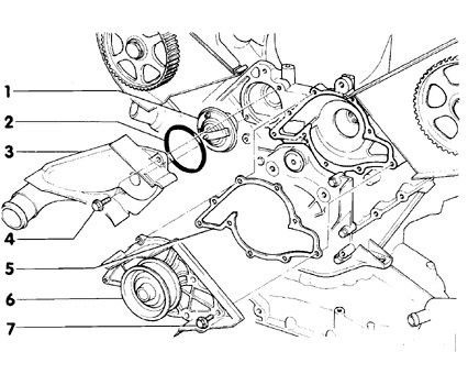 Diagram of a 95 Audi A6 Thermostat Housing Location