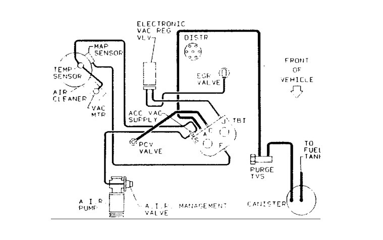 I Need to Know Where I Can Find the Vacuum Line Diagram