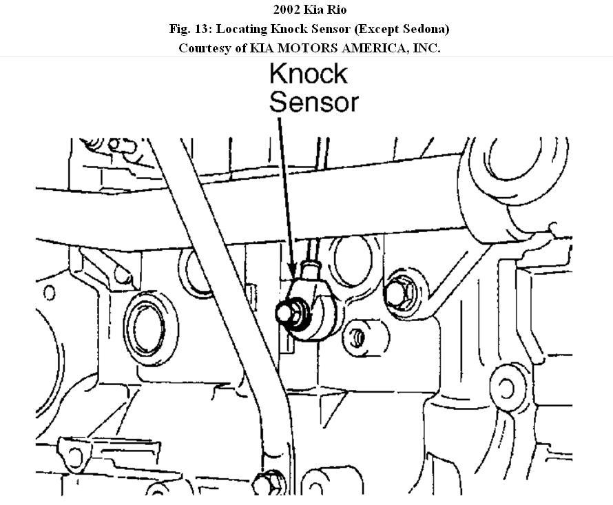 bus engine compartment diagram sun worksheet 2002 kia rio knock sensor: how do i replace the sensor on a ...
