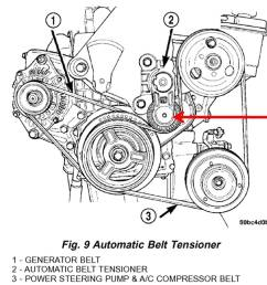 belt tensioner on dodge neon how do i change the power steering 1998 dodge neon belt diagram dodge neon belt diagram [ 1018 x 970 Pixel ]