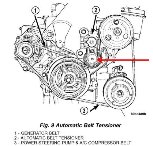 small resolution of belt tensioner on dodge neon how do i change the power steering 1998 dodge neon belt diagram dodge neon belt diagram