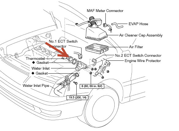 Where Is the Thermostat Location on My Engine?