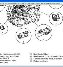 saturn transmission diagrams wiring diagrams konsult saturn transmission diagrams wiring diagram row saturn transmission diagrams [ 1280 x 774 Pixel ]