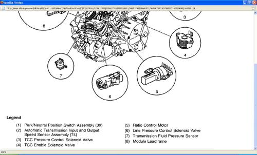 small resolution of saturnvuetransmissiondiagram saturn transmission wiring diagram img saturn vue transmission diagram http wwwsaturnfanscom photos