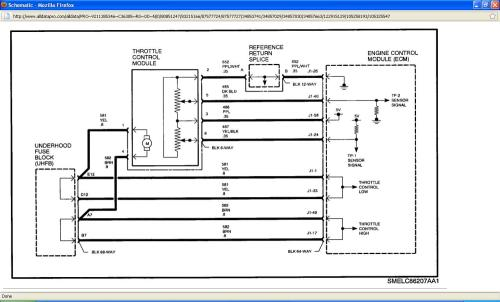 small resolution of 02 saturn throttle wire diagram 31 wiring diagram images 2007 saturn ion wiring diagram 2005 saturn vue wiring diagram