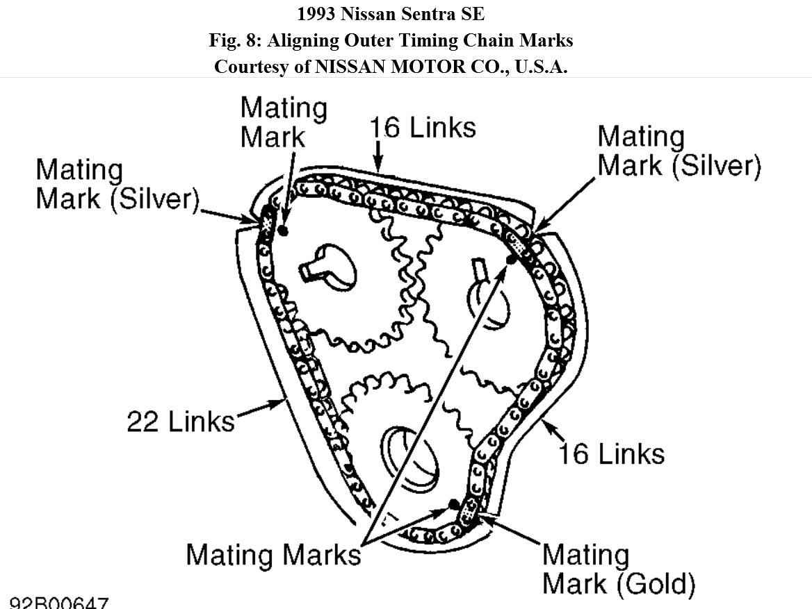 [1994 Nissan Sentra Timing Chain Marks Installation