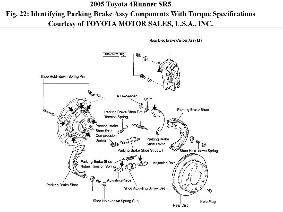 jeep wrangler wiring harness third brake