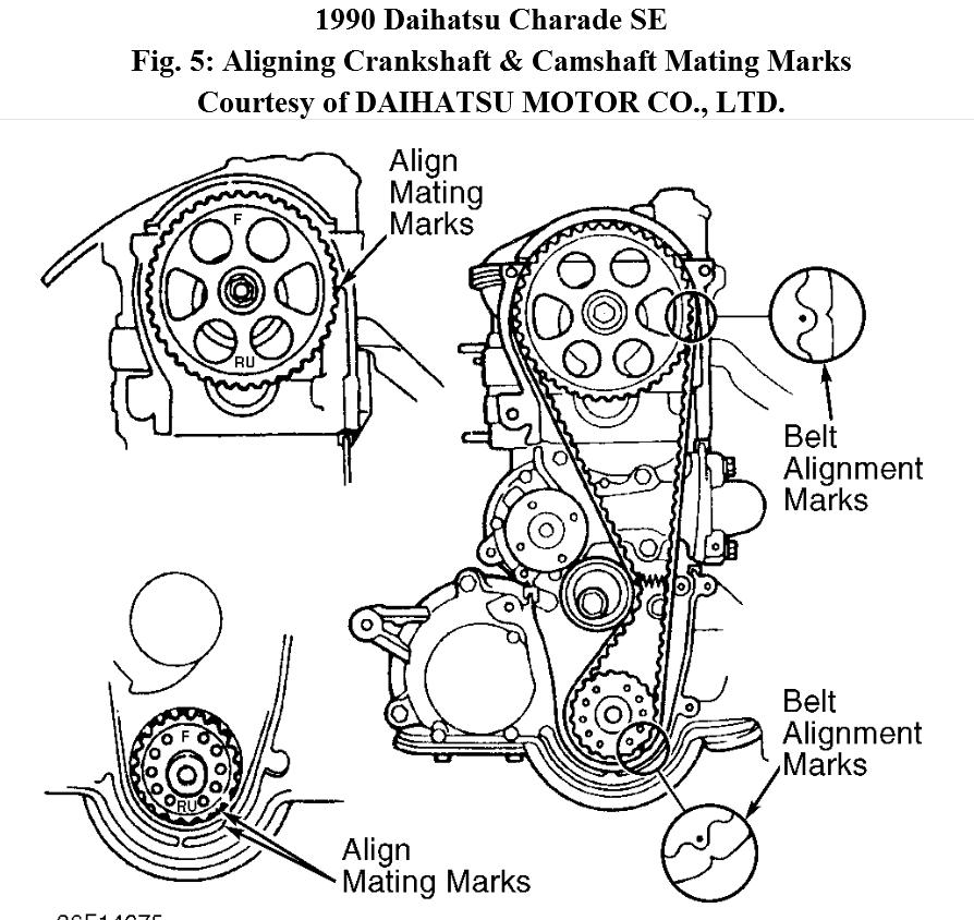 daihatsu timing belt
