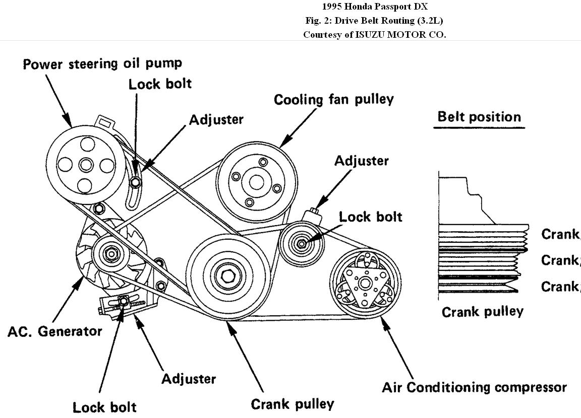 Service manual [1995 Eagle Vision Power Steering Belt