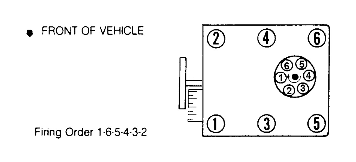 Spark Plug Wiring: Need a Diagram on the Firing for a 1992