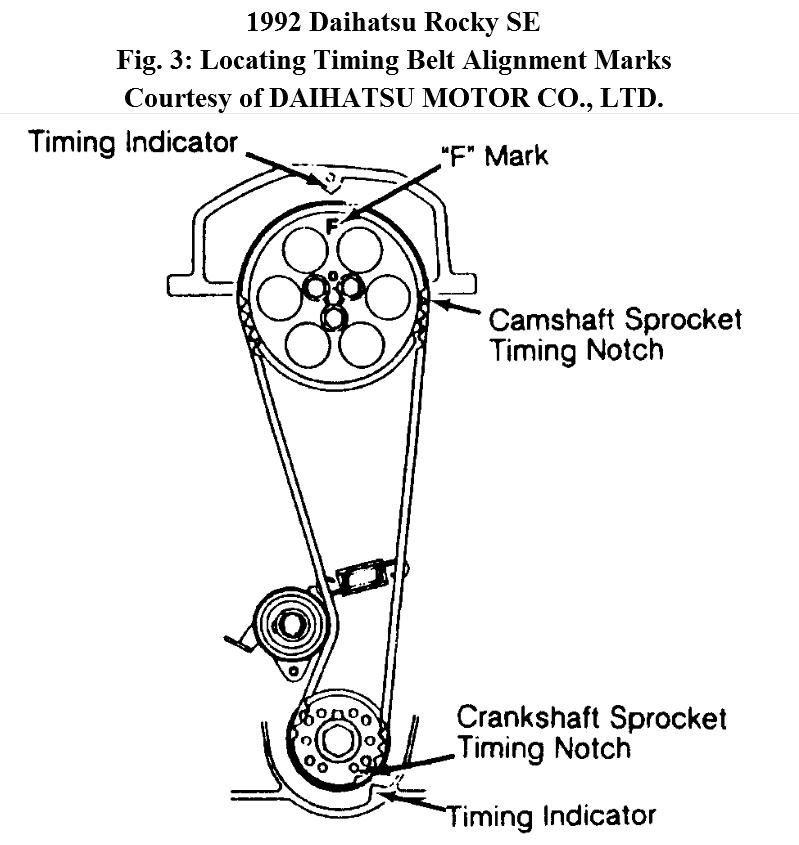 Service manual [How To Set Timing Marks On A 1992