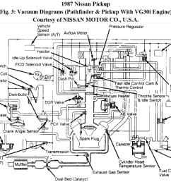 1987 nissan hardbody emissions diagram wiring diagram operations 87 nissan pickup vacuum diagram 1987 nissan engine [ 1360 x 877 Pixel ]