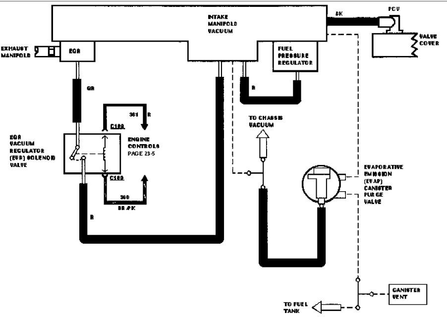 Vacuum Hose Diagram: Where Can I Get a Vacuum Hose Diagram?