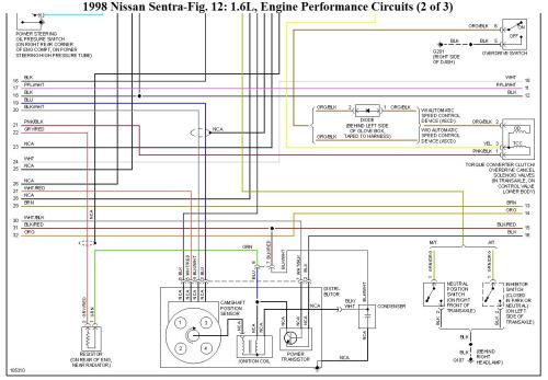 small resolution of nissan engine wiring diagram wiring diagram blogs nissan sentra b14 wiring diagram nissan b14 wiring diagram