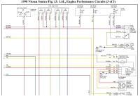 Mazda 1 6l Ecu Wiring Diagram. Mazda. Auto Wiring Diagram