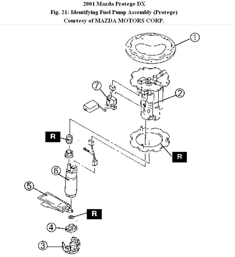 2001 mazda protege alternator fuse location