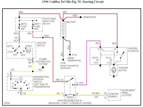 small resolution of 96 cadillac deville wiring diagram wiring diagrams konsult 1996 cadillac deville wiring diagram