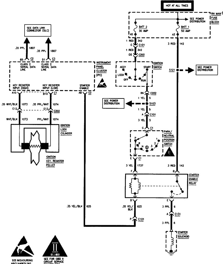 Service manual [1996 Cadillac Deville Wiring Harness