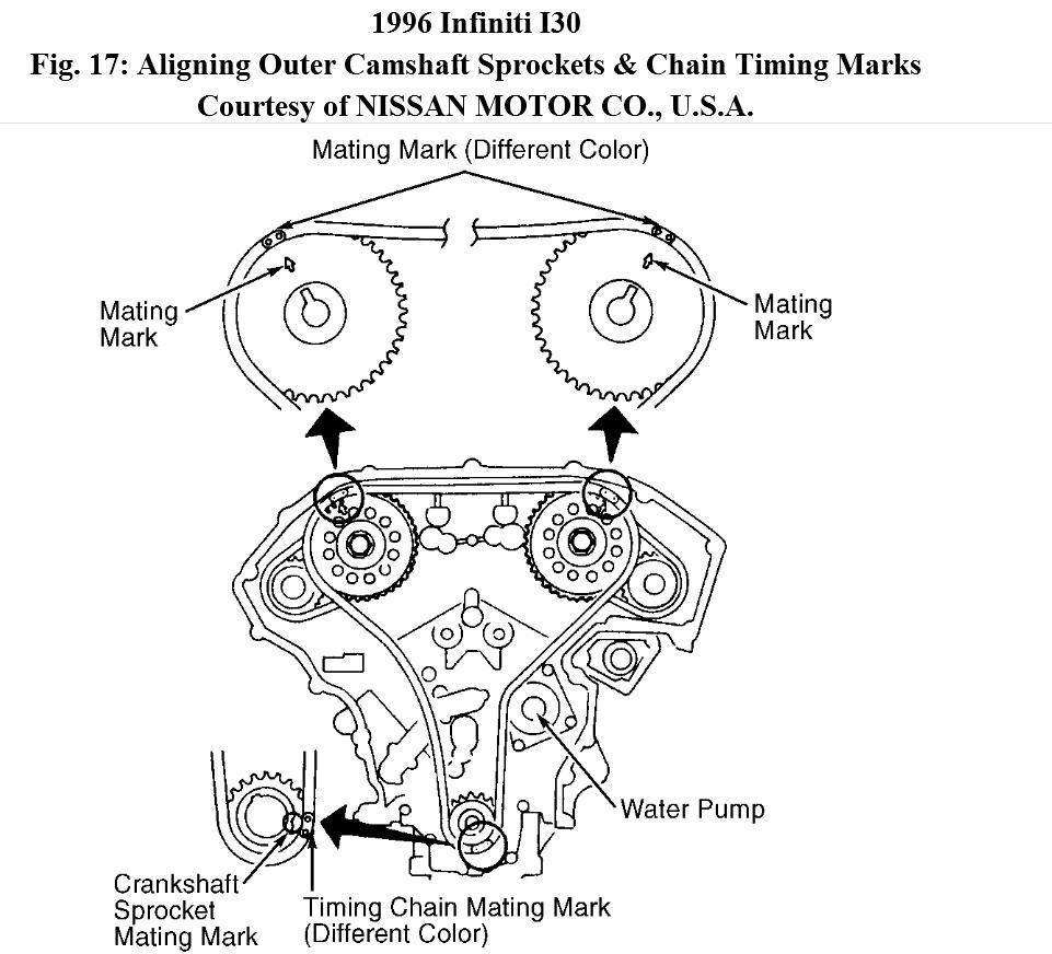 2001 infiniti i30 repair manual free