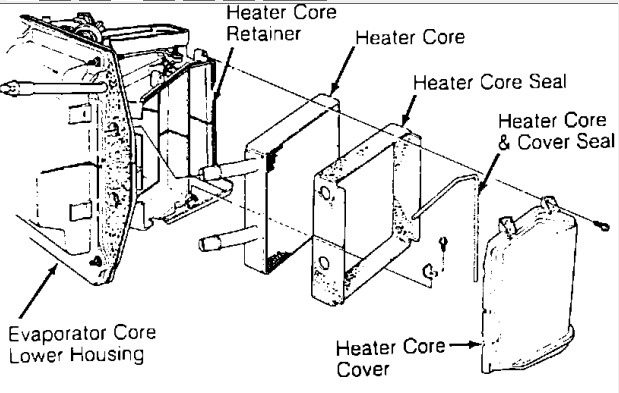 Service manual [1997 Ford Econoline E150 Heater Motor