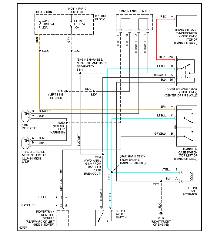 Db9 To M12 Wiring Diagram M27 Wiring Diagram Wiring