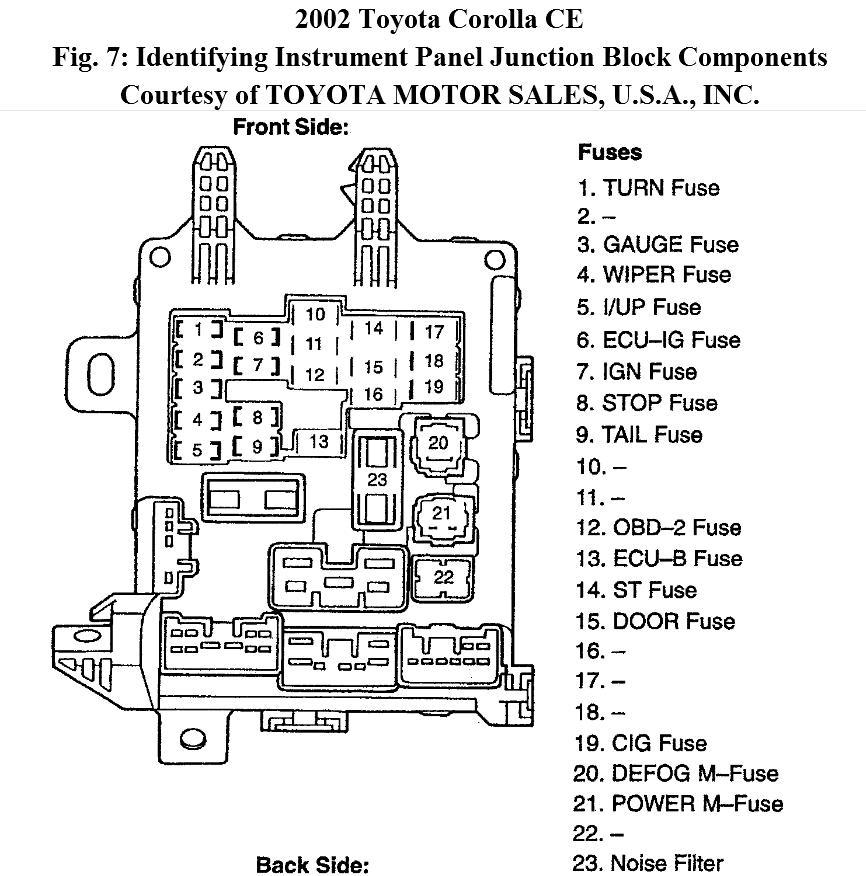 2003 toyota corolla fuse location