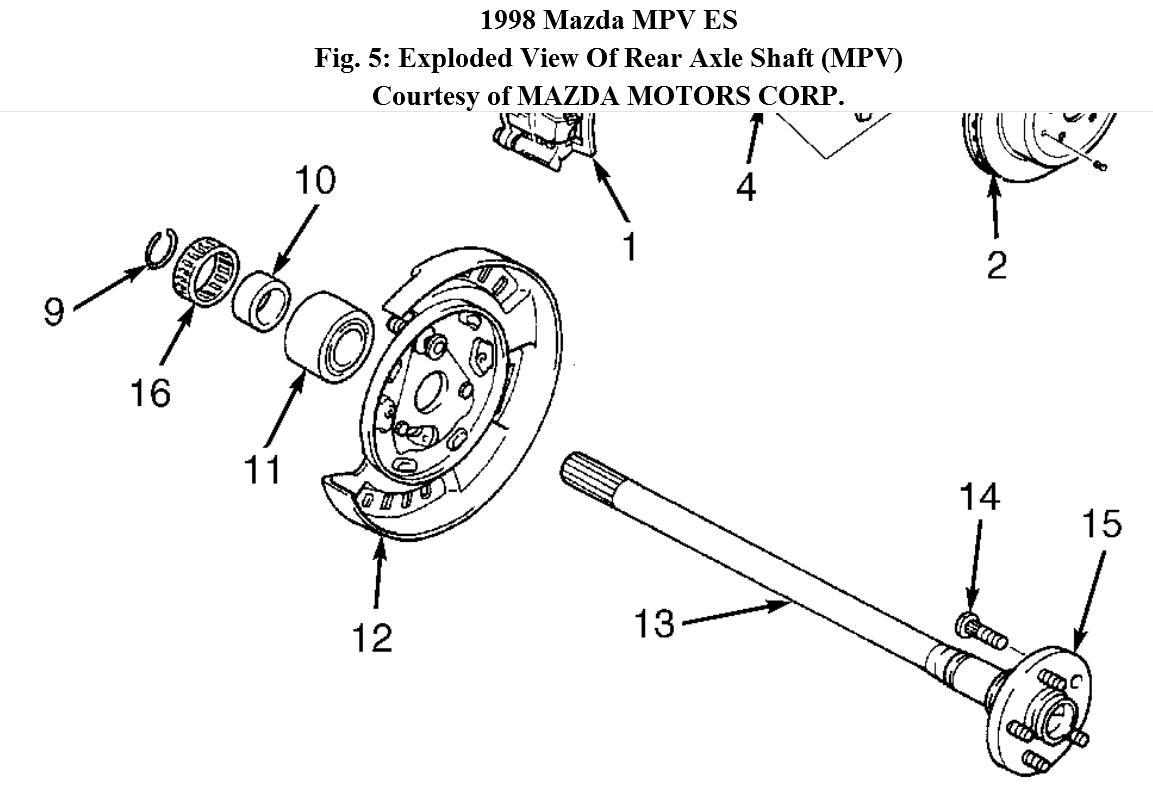 Service manual [1998 Mazda Mpv Rear Axle Seal Removal