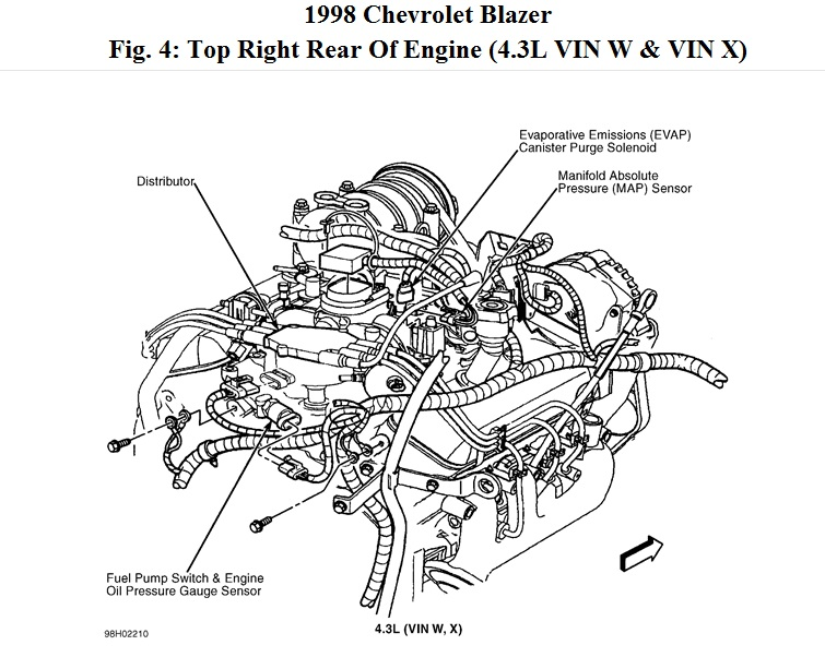 Where Is the Map Sensor Is Located in Blazer 1998?