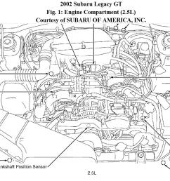 subaru camshaft diagram wiring schematic data audi camshaft alignment tool camshaft positioning sensor location where is [ 1343 x 855 Pixel ]