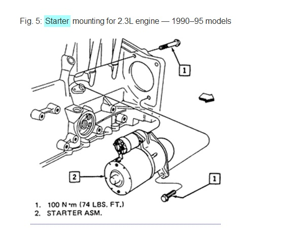 94 Grand Am Starter Motor: Are There Only 2 Bolts on the