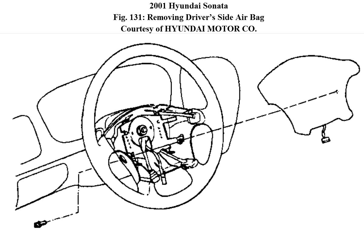 Service manual [2001 Hyundai Sonata Air Bag Removal