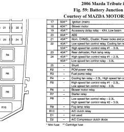 wrg 8538 mazda tribute fuse box 2005 mazda tribute fuse panel diagram [ 1162 x 797 Pixel ]