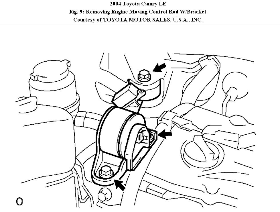 Drive Belt Replacement: How Do You Replace the Drive Belt