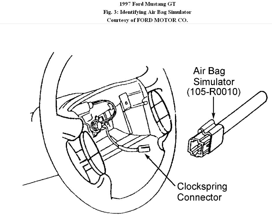 MUSTAN AIR BAGS: SO RECENTLY I BOUGHT BOTH THE DRIVERS AND