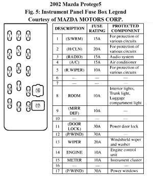 98 Mazda Protege Wiring Diagram | Wiring Diagram