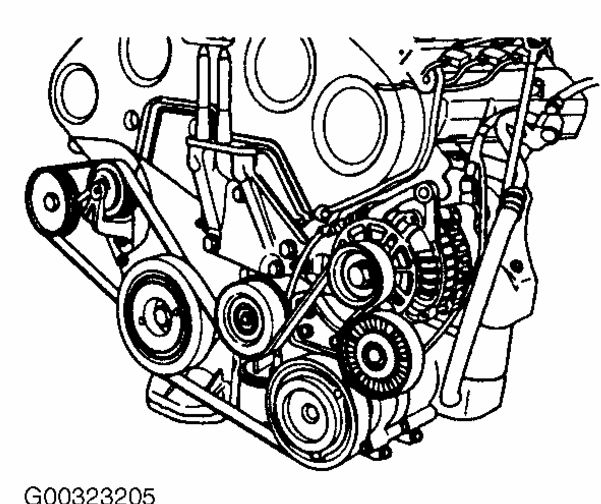 How Do I Set The Timing On A Kia. Kia. Auto Wiring Diagram
