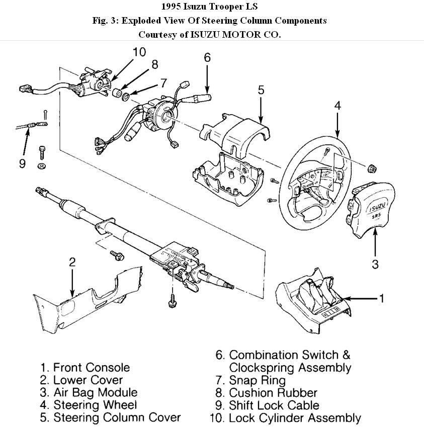 Service manual [How To Change Ignition Switch On A 1995