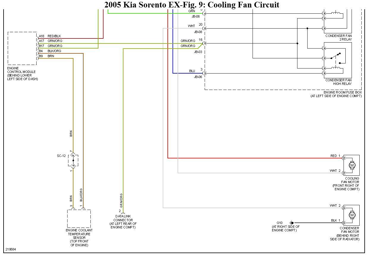 cooling fan wiring diagram coleman powermate 5000 parts kia sephia diagrams