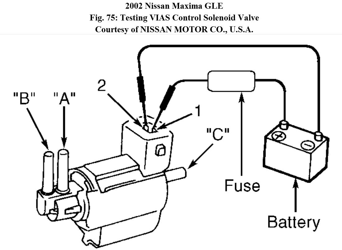 Nissan Quest 2004 Fuse Diagram Ford 2000 Tractor Engine