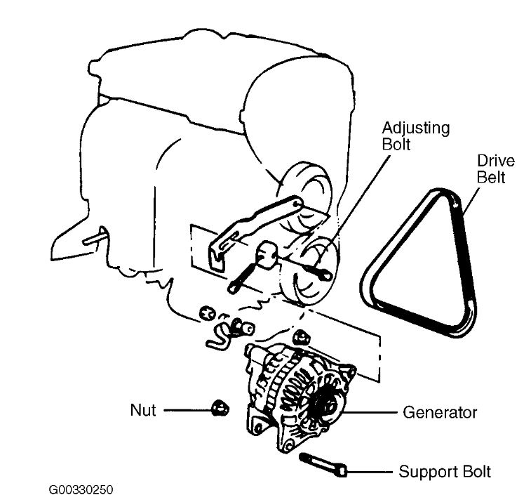 Hyundai Elantra Stereo Wiring Diagram With Basic Images