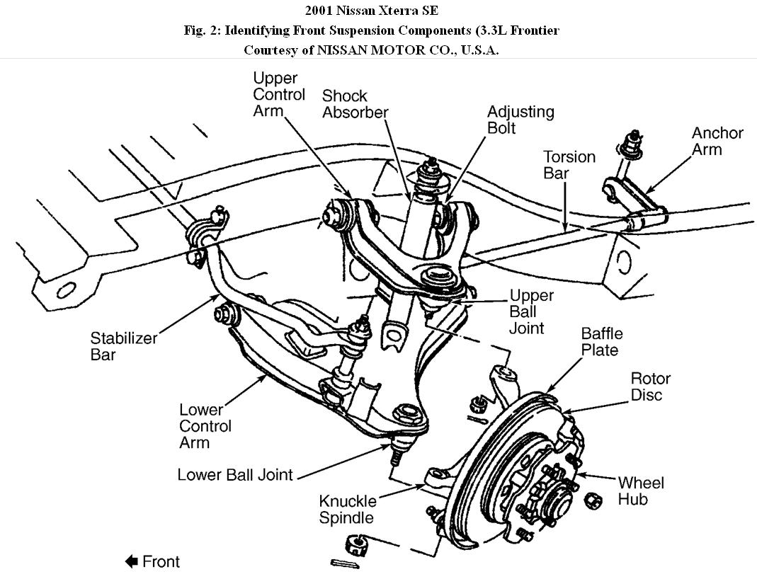 [Diagram For A Upper Lower Control Arm Bushing Replacement